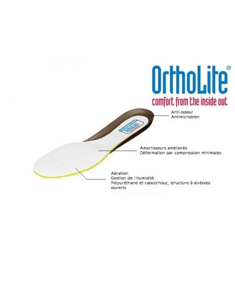 Technologie Ortholite